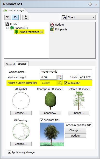 Plant maximum height