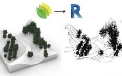 Lands Design Inside Revit